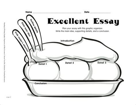 Peer editing research paper worksheet